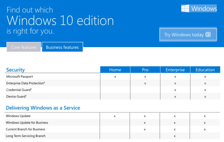 Windows 10: Home (OEM) | Official Website | Opium Pulses